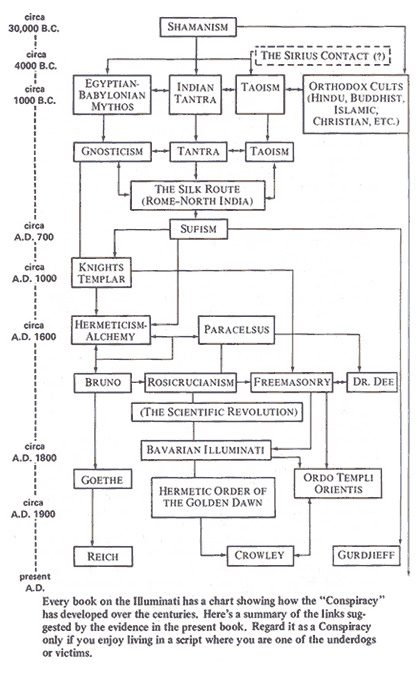 raw-diagram