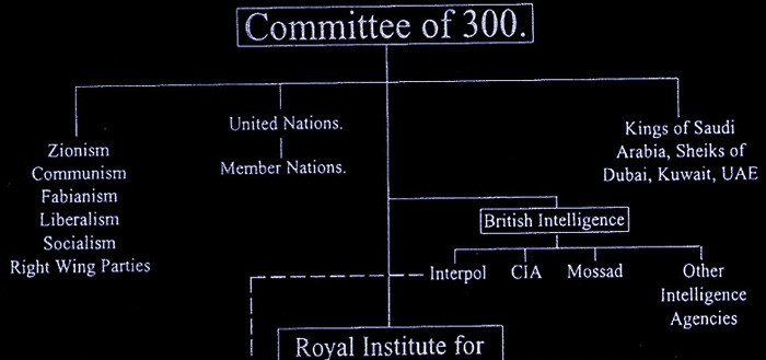 Featured-Alleged-Committee-300