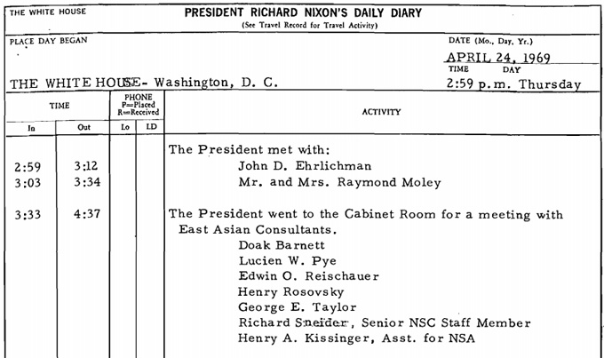 Source nixonlibrary.gov (click picture)